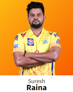 CSK Squad 2020 Player List